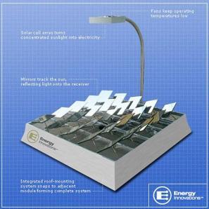 Bill Gross Solar
